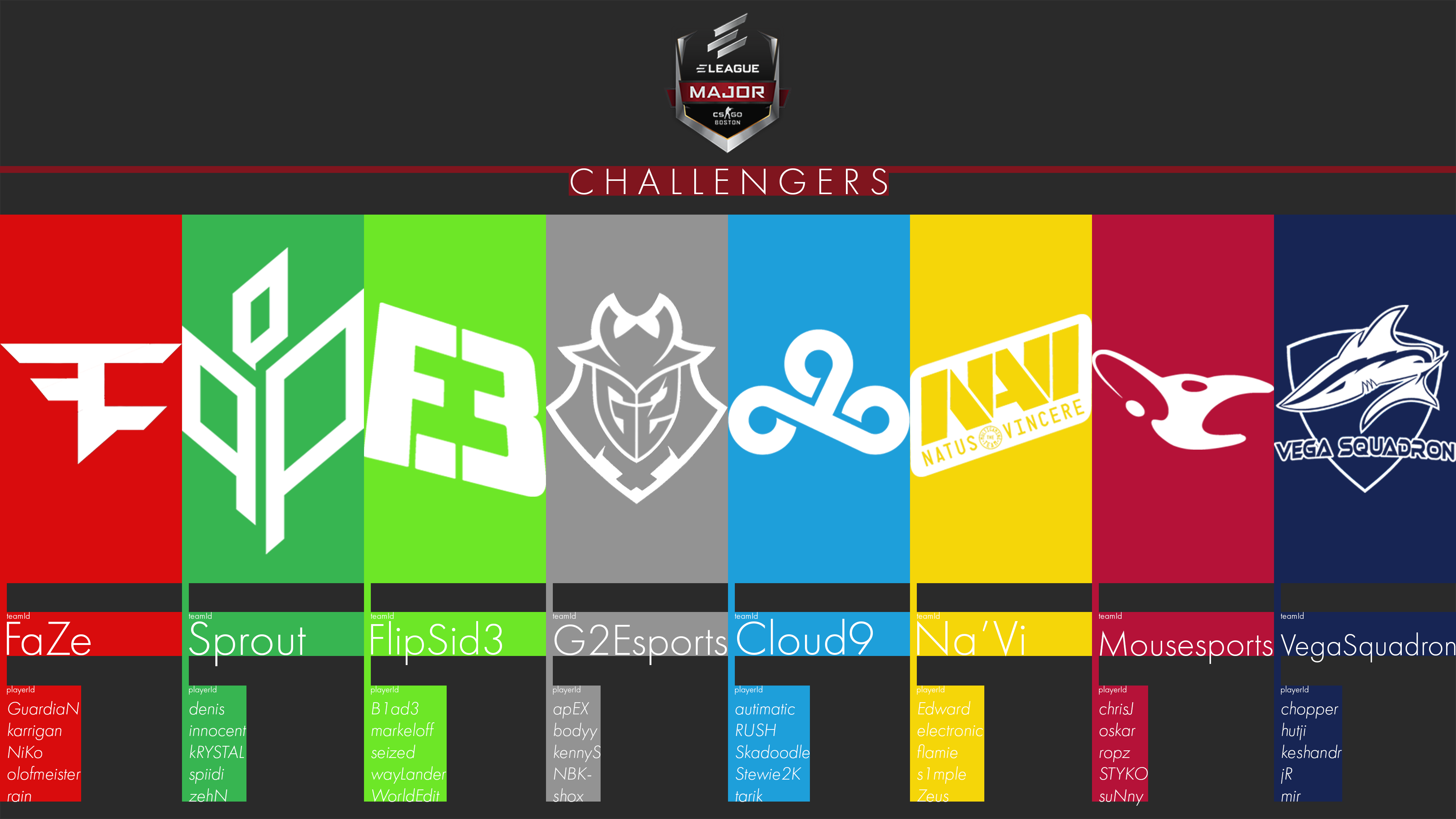 Boston 2018 - Challengers