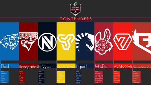 Boston 2018 - Contenders (Flash Version)